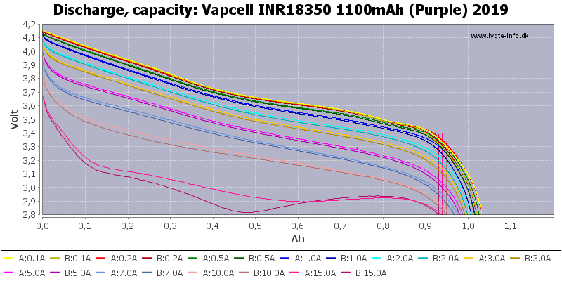 Vapcell%20INR18350%201100mAh%20(Purple)%202019-Capacity