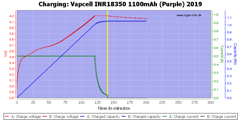 Vapcell%20INR18350%201100mAh%20(Purple)%202019-Charge