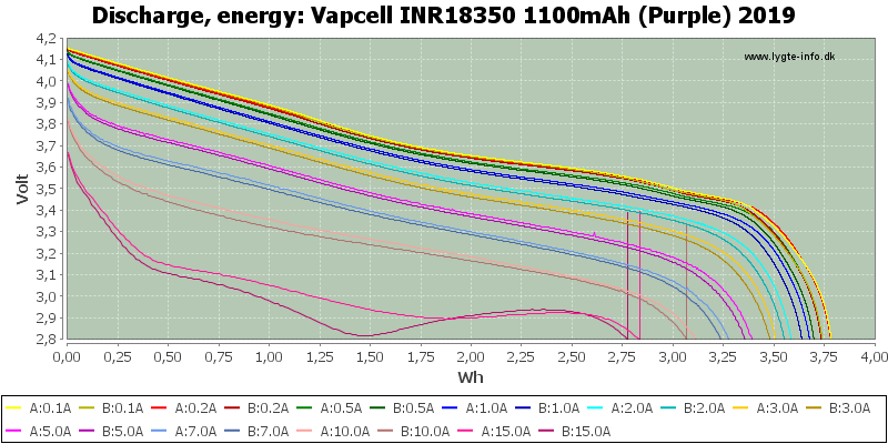 Vapcell%20INR18350%201100mAh%20(Purple)%202019-Energy