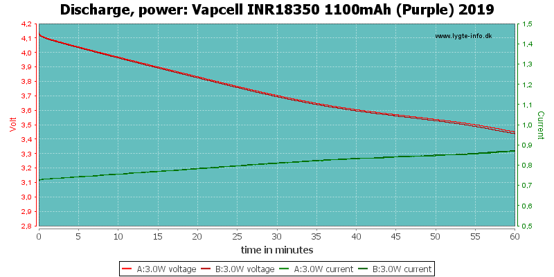 Vapcell%20INR18350%201100mAh%20(Purple)%202019-PowerLoadTime