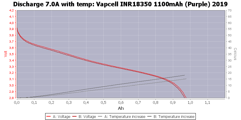 Vapcell%20INR18350%201100mAh%20(Purple)%202019-Temp-7.0