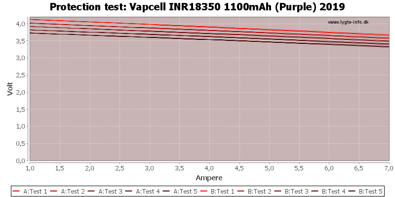 Vapcell%20INR18350%201100mAh%20(Purple)%202019-TripCurrent