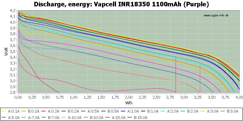 Vapcell%20INR18350%201100mAh%20(Purple)-Energy