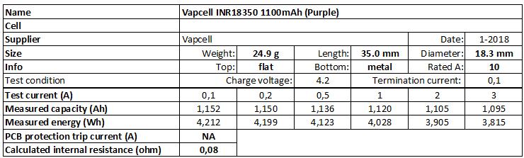 Vapcell%20INR18350%201100mAh%20(Purple)-info