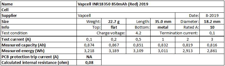 Vapcell%20INR18350%20850mAh%20(Red)%202019-info