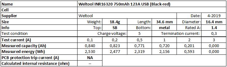 Weltool%20INR16320%20750mAh%20123A%20USB%20(Black-red)-info