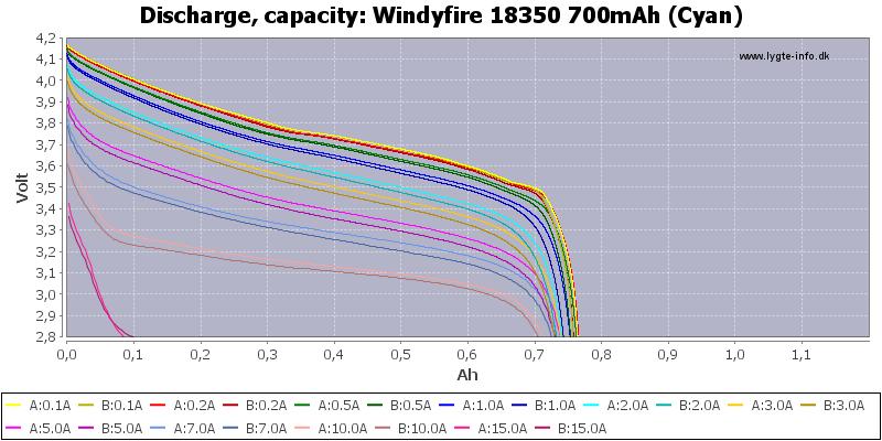 Windyfire%2018350%20700mAh%20(Cyan)-Capacity