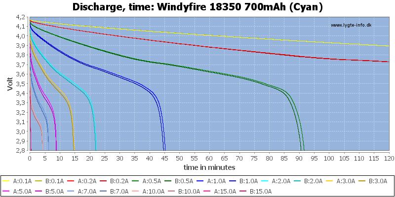 Windyfire%2018350%20700mAh%20(Cyan)-CapacityTime