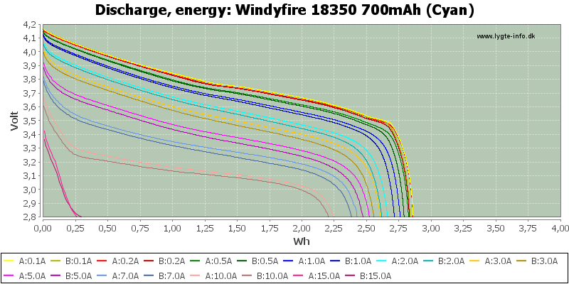 Windyfire%2018350%20700mAh%20(Cyan)-Energy