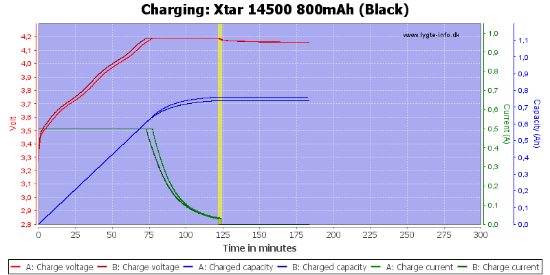 Xtar%2014500%20800mAh%20(Black)-Charge