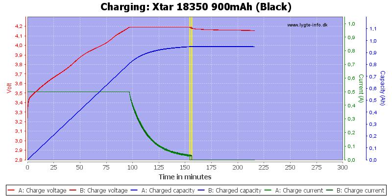 Xtar%2018350%20900mAh%20(Black)-Charge