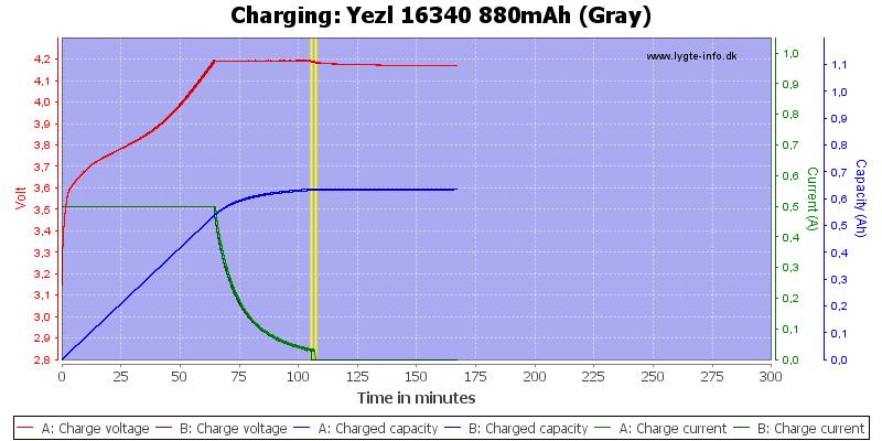 Yezl%2016340%20880mAh%20(Gray)-Charge