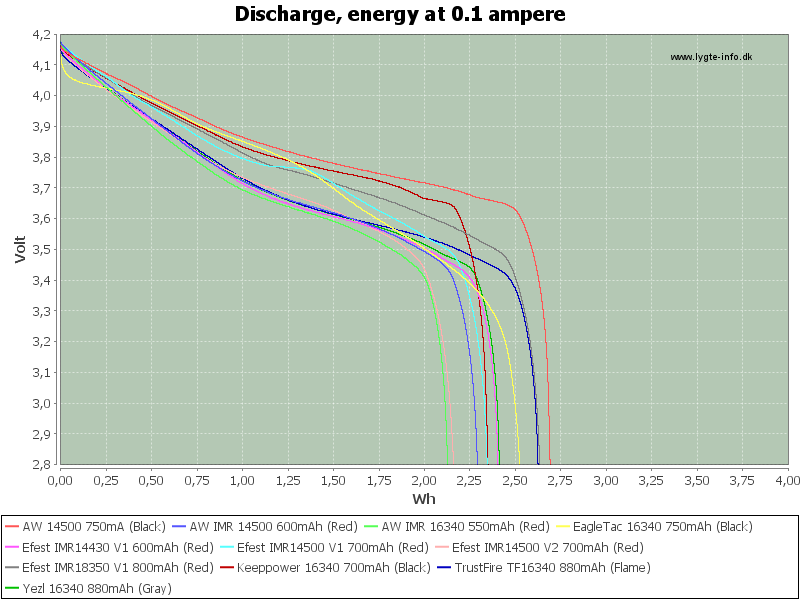 MediumEnergy-0.1