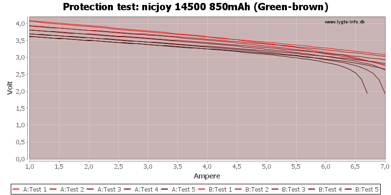 nicjoy%2014500%20850mAh%20(Green-brown)-TripCurrent