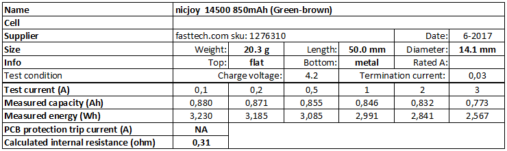 nicjoy%2014500%20850mAh%20(Green-brown)-info