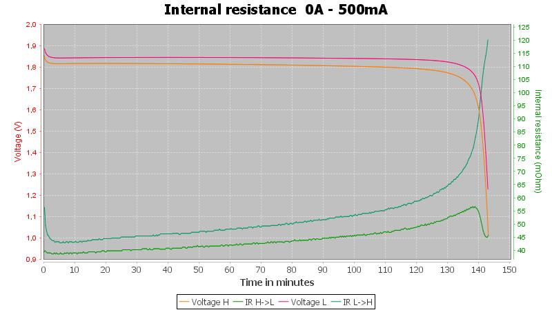 Battery-20190712115906-Pulse-0.5A-10-10-1V-IR