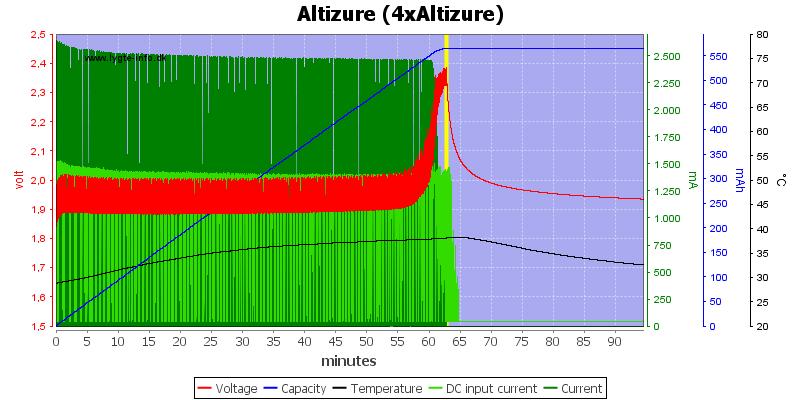 Altizure%20%284xAltizure%29
