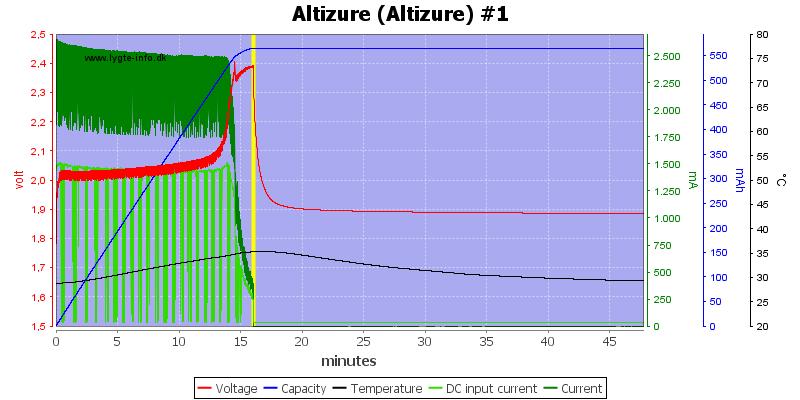 Altizure%20%28Altizure%29%20%231
