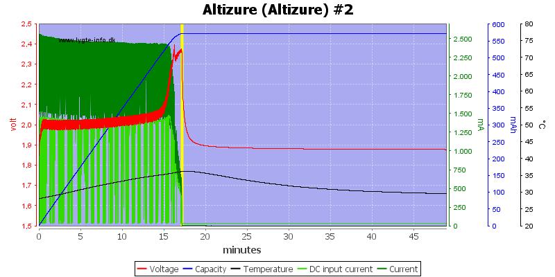 Altizure%20%28Altizure%29%20%232