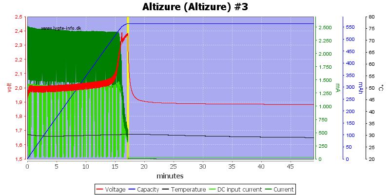 Altizure%20%28Altizure%29%20%233