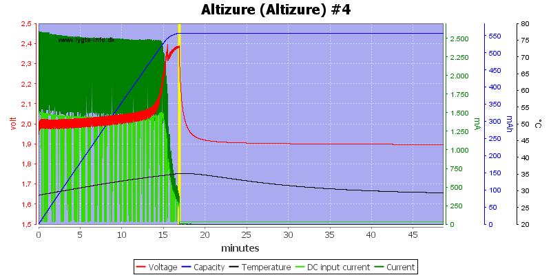Altizure%20%28Altizure%29%20%234
