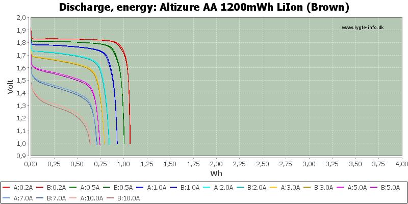 Altizure%20AA%201200mWh%20LiIon%20(Brown)-Energy