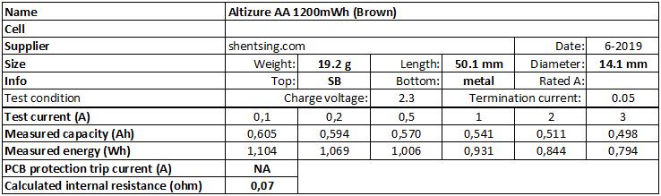 Altizure%20AA%201200mWh%20LiIon%20(Brown)-info
