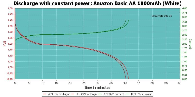 Amazon%20Basic%20AA%201900mAh%20(White)-PowerLoadTime