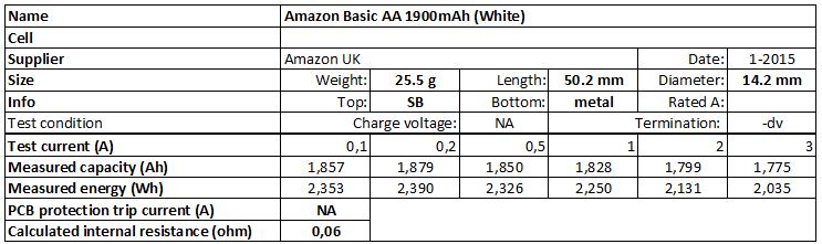 Amazon%20Basic%20AA%201900mAh%20(White)-info