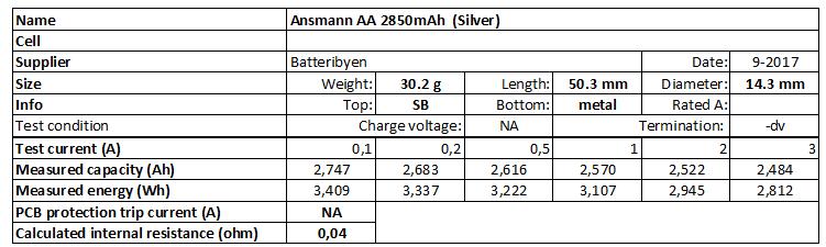 Ansmann%20AA%202850mAh%20(Silver)-info