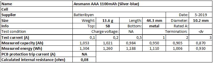 Ansmann%20AAA%201100mAh%20(Silver-blue)-info