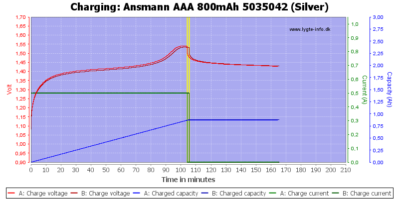 Ansmann%20AAA%20800mAh%205035042%20(Silver)-Charge