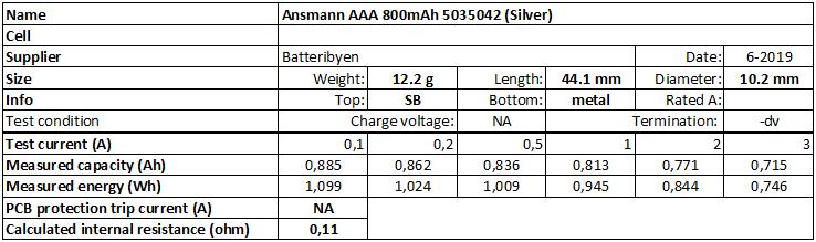 Ansmann%20AAA%20800mAh%205035042%20(Silver)-info