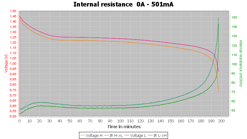 Ansmann%20AAA%20Phone%20800mAh%205035332%20%28Silver%29-Pulse-0.5A-10-10-0.7V-IR