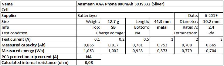 Ansmann%20AAA%20Phone%20800mAh%205035332%20(Silver)-info