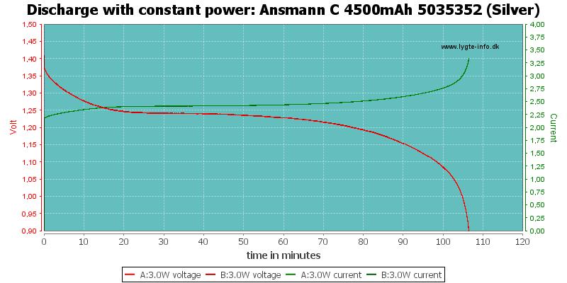 Ansmann%20C%204500mAh%205035352%20(Silver)-PowerLoadTime
