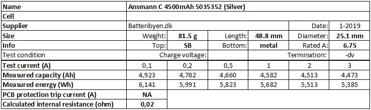 Ansmann%20C%204500mAh%205035352%20(Silver)-info