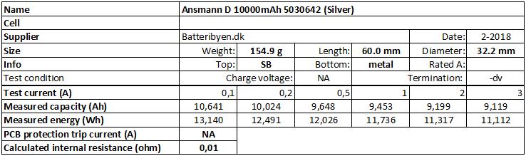 Ansmann%20D%2010000mAh%205030642%20(Silver)-info