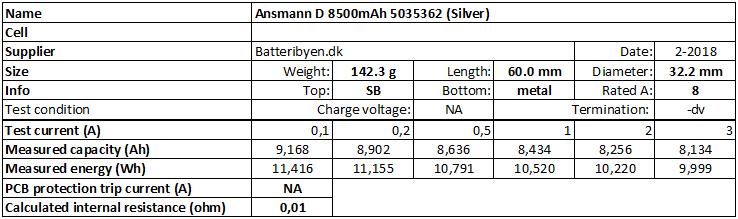 Ansmann%20D%208500mAh%205035362%20(Silver)-info