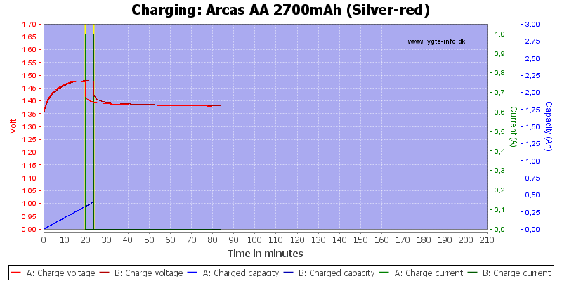 Arcas%20AA%202700mAh%20(Silver-red)-Charge