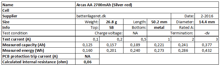 Arcas%20AA%202700mAh%20(Silver-red)-info