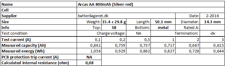 Arcas%20AA%20800mAh%20(Silver-red)-info