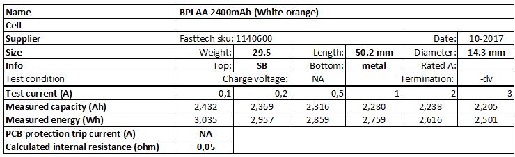 BPI%20AA%202400mAh%20(White-orange)-info