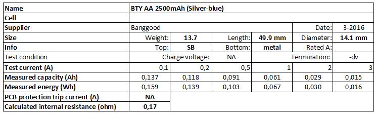 BTY%20AA%202500mAh%20(Silver-blue)-info