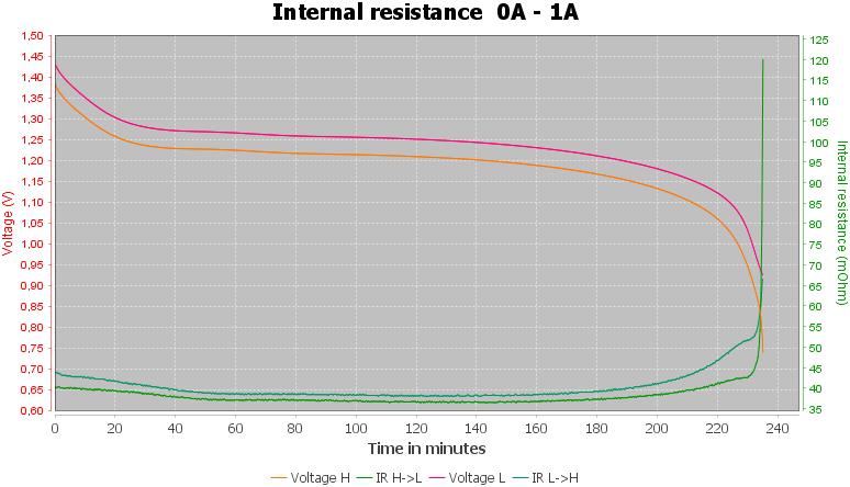 Discharge-BattGO%20AA%202000mAh%20%28Purple%29-pulse-1.0%2010%2010-IR