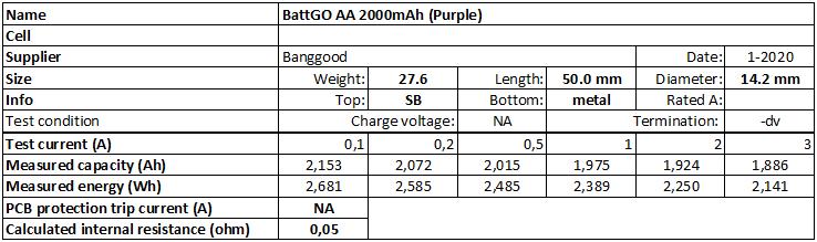 BattGO%20AA%202000mAh%20(Purple)-info