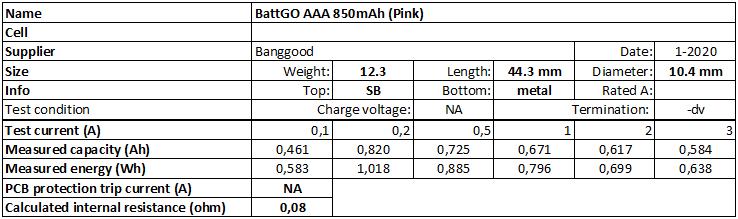 BattGO%20AAA%20850mAh%20(Pink)-info