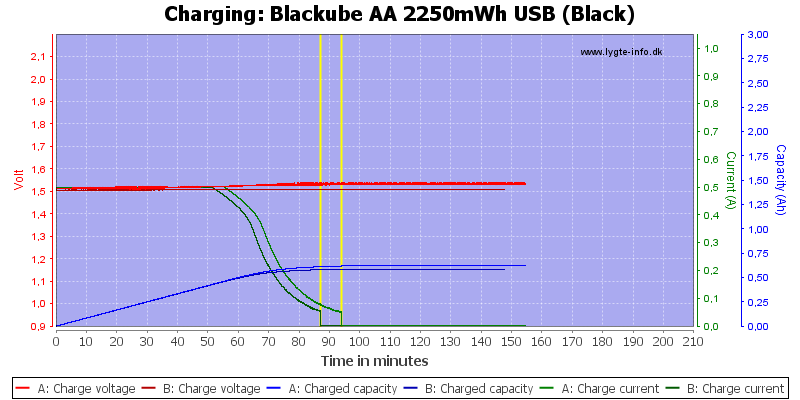 Blackube%20AA%202250mWh%20USB%20(Black)-Charge