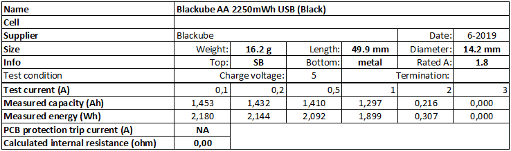 Blackube%20AA%202250mWh%20USB%20(Black)-info