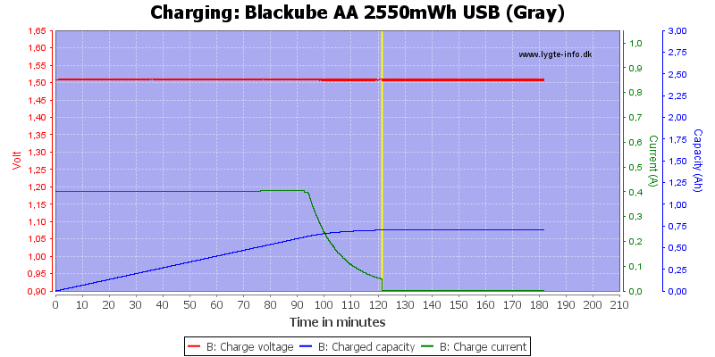 Blackube%20AA%202550mWh%20USB%20%28Gray%29-Charge